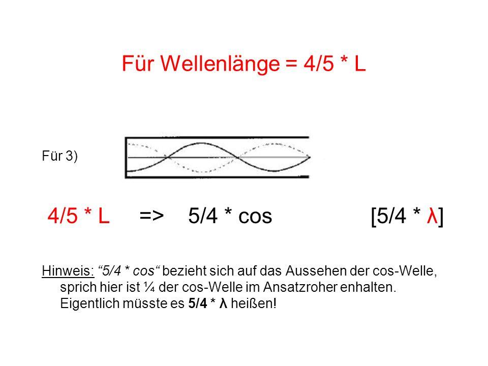 Für Wellenlänge = 4/5 * L 4/5 * L => 5/4 * cos [5/4 * λ] Für 3)